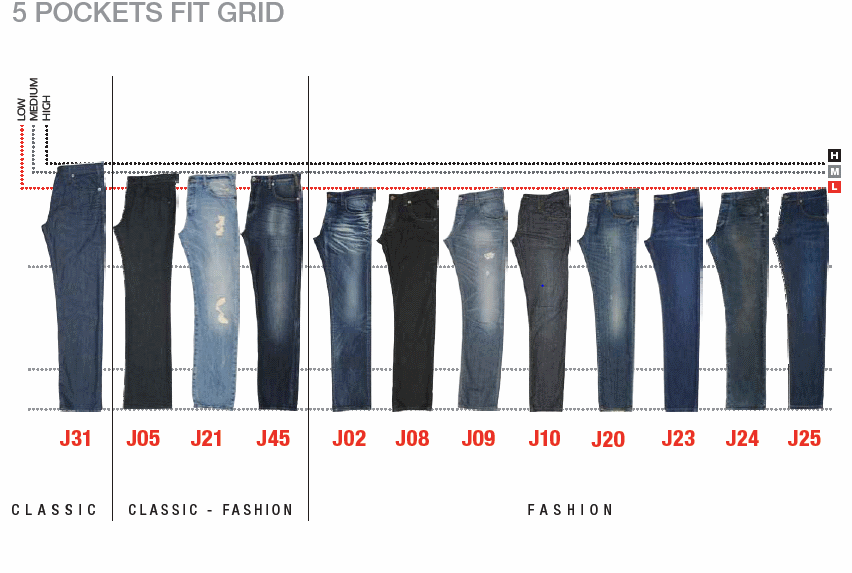 The best way to determine a size that will fit is to go to the closet for your favorite pair. Button and zip the jeans and lay them out completely flat, legs spread and straight on a flat surface.